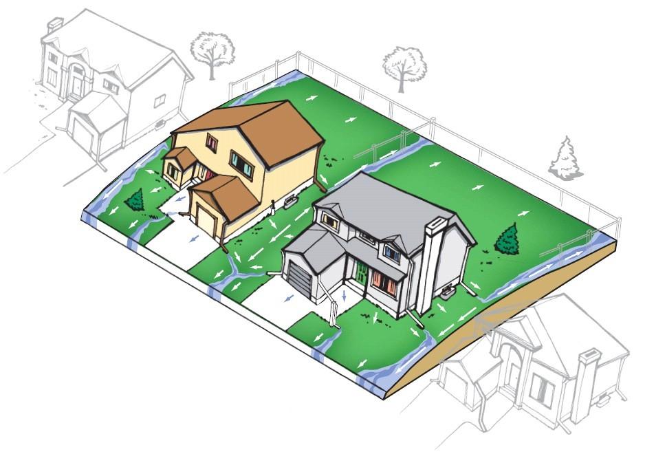 Residential Lot Grading Salisbury Landscaping