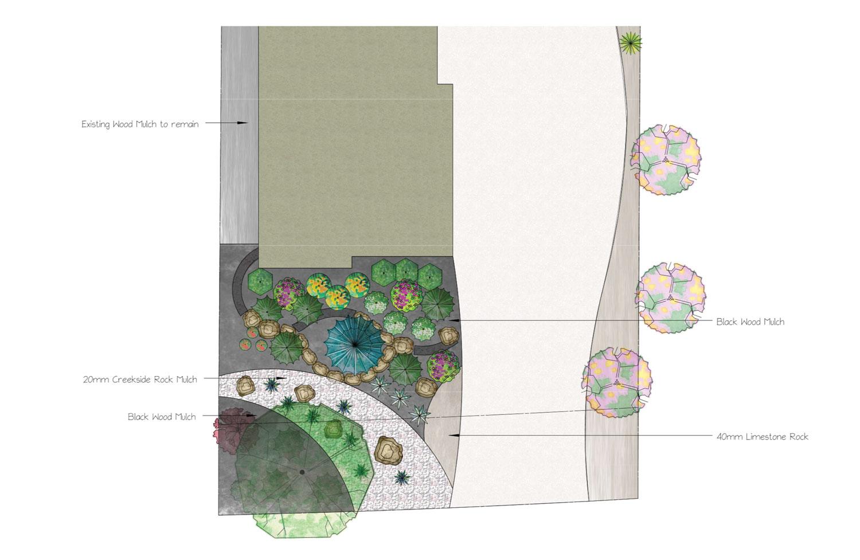 How Good Design Incorporates Drainage